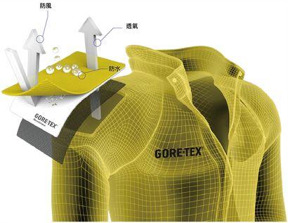 GORE-TEX 布料技術