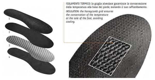 碳纖維內底技術